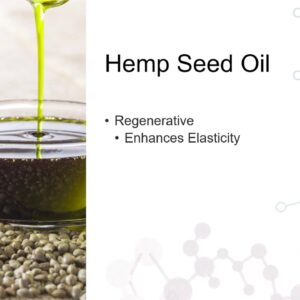 Lira Clinical Webinar- Hemp Hemp Hooray Volume 1- Hemp Seed Oil 09/30/19